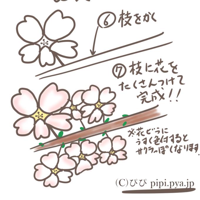 桜の花の簡単な描き方(アイキャッチ)