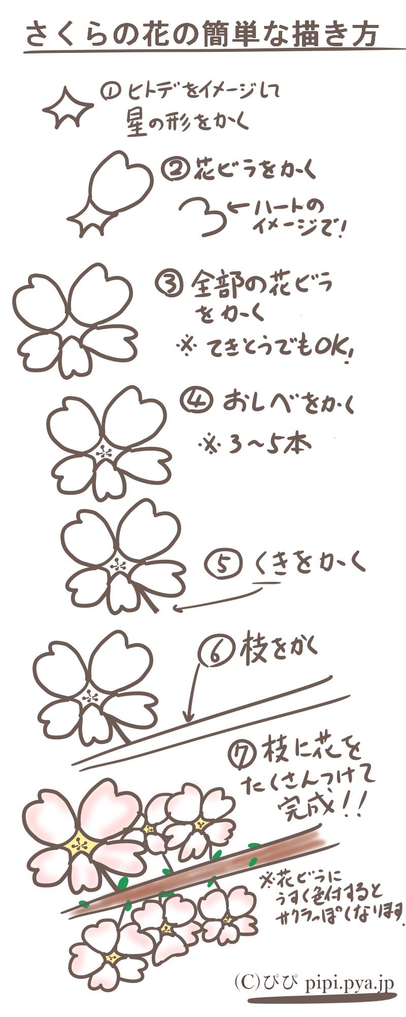 桜の花の簡単な描き方