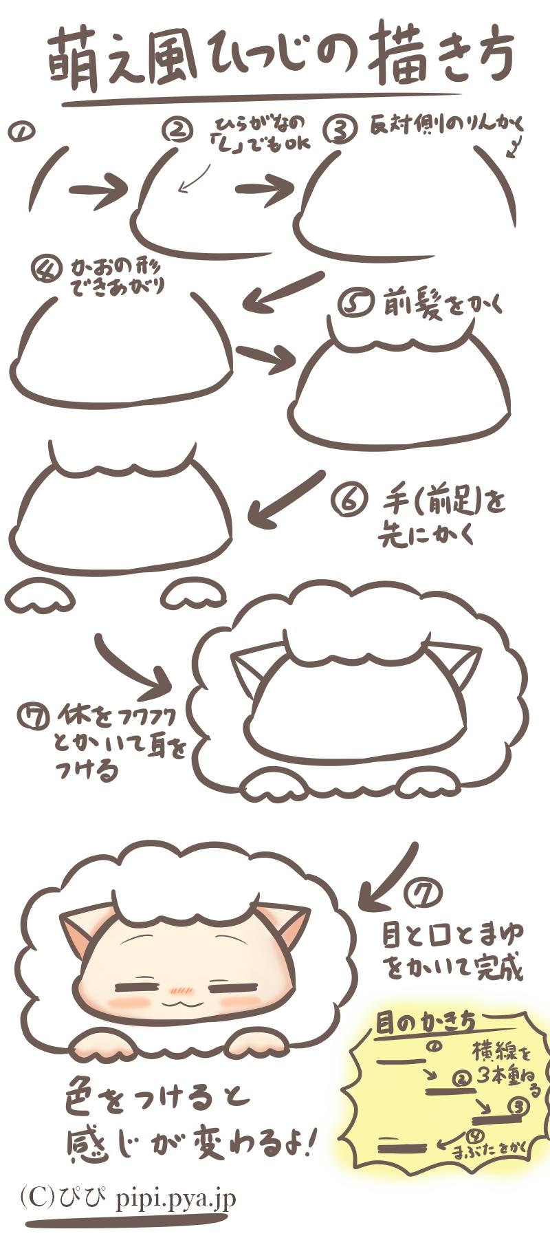萌え羊の描き方手順