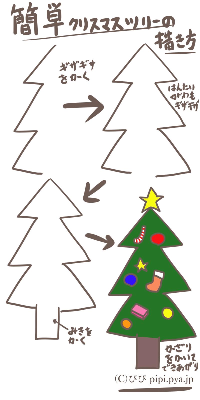 簡単なクリスマスツリーの書き方