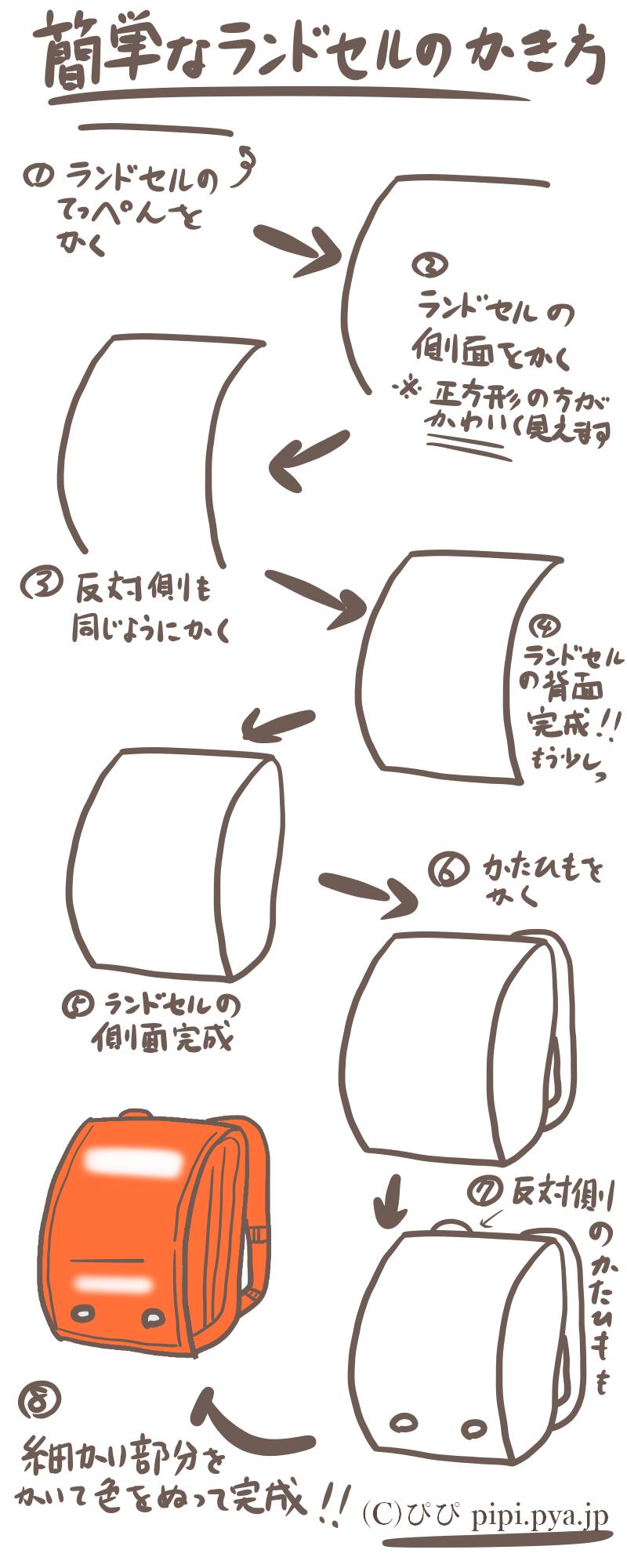 簡単!ランドセルの描き方