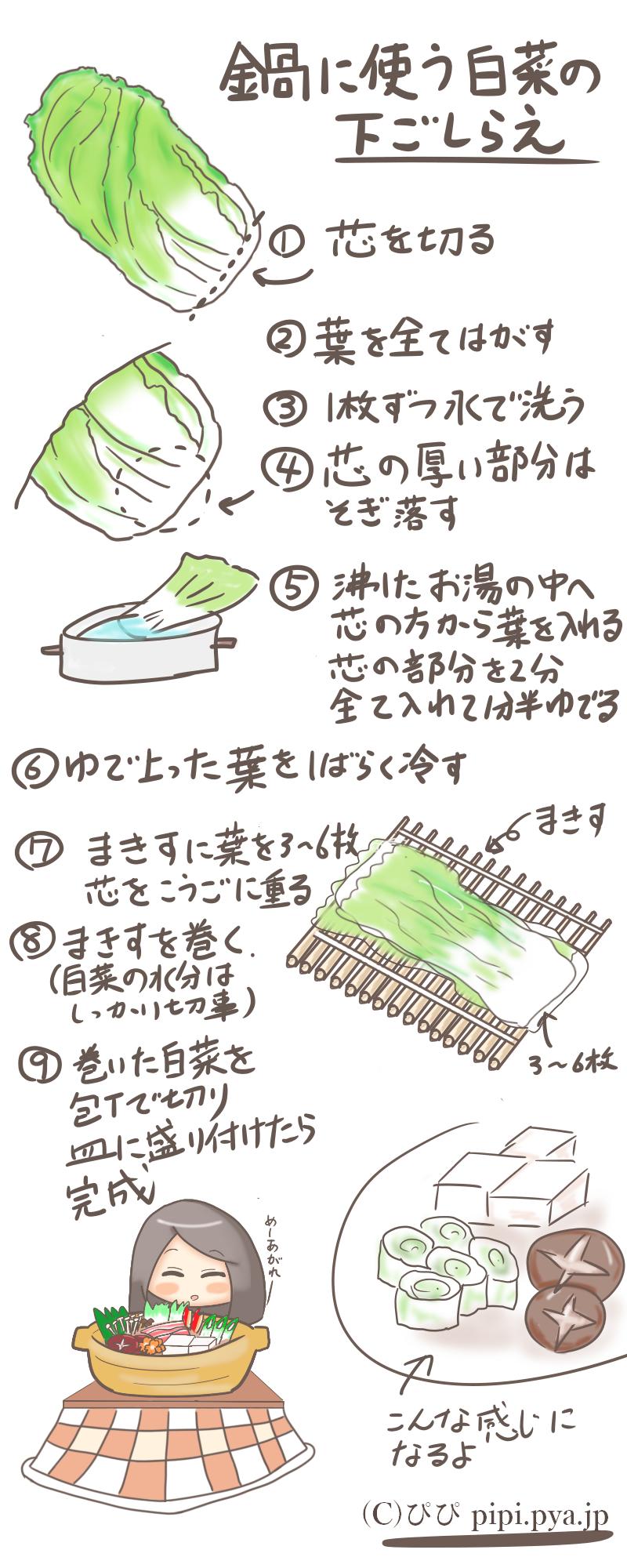 鍋に使う白菜の下ごしらえ方法