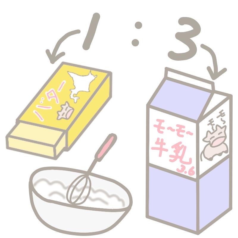 即席生クリーム 材料と配合